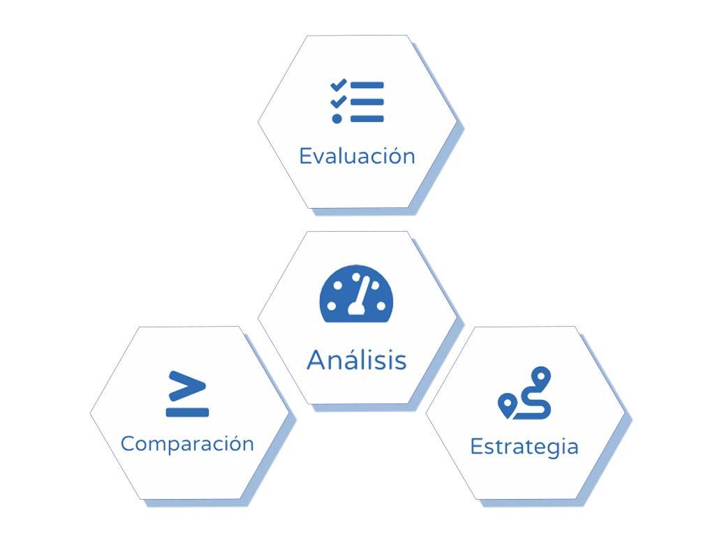 infografia ingeseo: estrategia servicio analisis seo